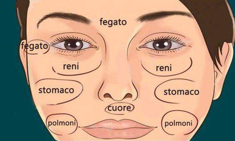 Il viso riflette la nostra salute ecco le cose alle quali fare attenzione